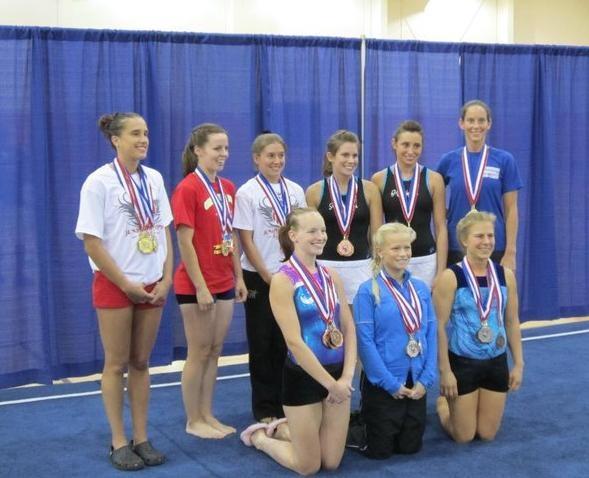 Hardest Gymnastics Skill On Floor Difference Between Women